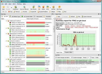 IPHost Network Monitor Freeware Screenshot