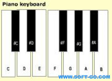 keyboard piano online game